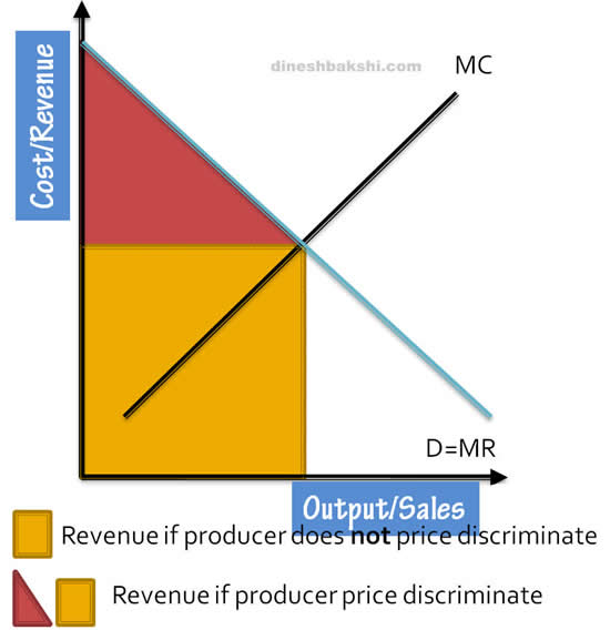 price-discrimination-1