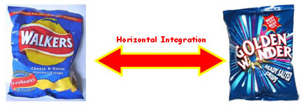 Horizontal_integration