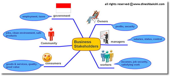 stakeholders of a company